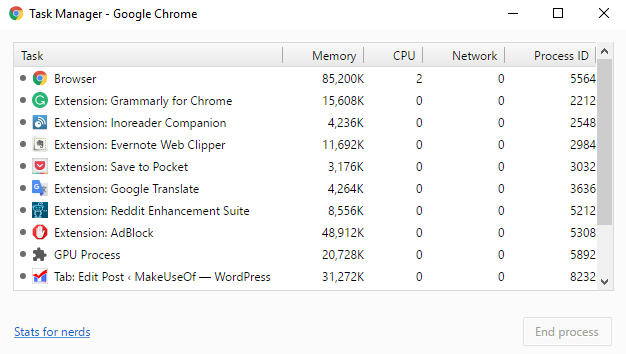 chrome-task-mgr